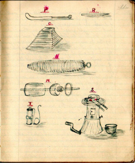Scan of hand-drawn diagrams of various plumbing tools, including something which looks like an early Dalek